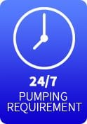 Agrivert Case Study 24/7 pumping requirement