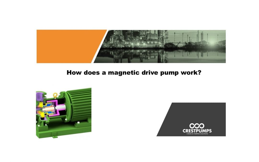 Magnetic drive pump. How does it work?
