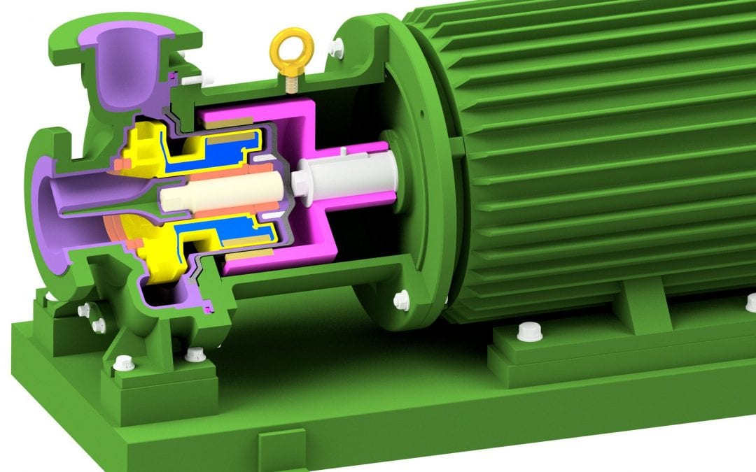 How does a magnetic drive pump work?